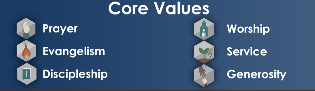 Core Values